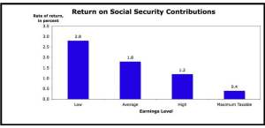Wharton Financial Institutions Center Investing your Lump Sum at Retirement Essay ABS _Page_03