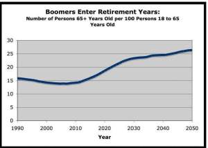 Wharton Financial Institutions Center Investing your Lump Sum at Retirement Essay ABS _Page_04