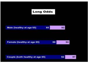 Wharton Financial Institutions Center Investing your Lump Sum at Retirement Essay ABS _Page_06
