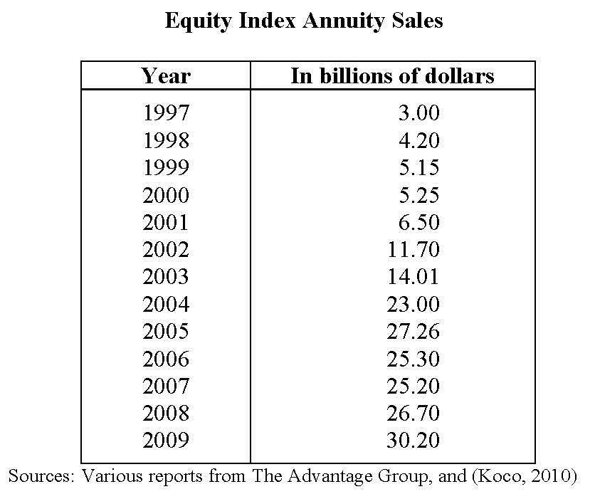 Wharton-Study-Real-World-Index-Annuity-Returns_Page_03